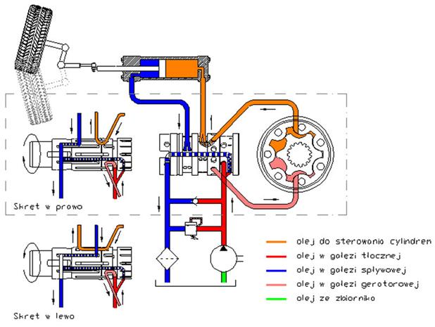 orbitrol-schemat-ukladu-sterowania